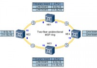 Networking diagram1